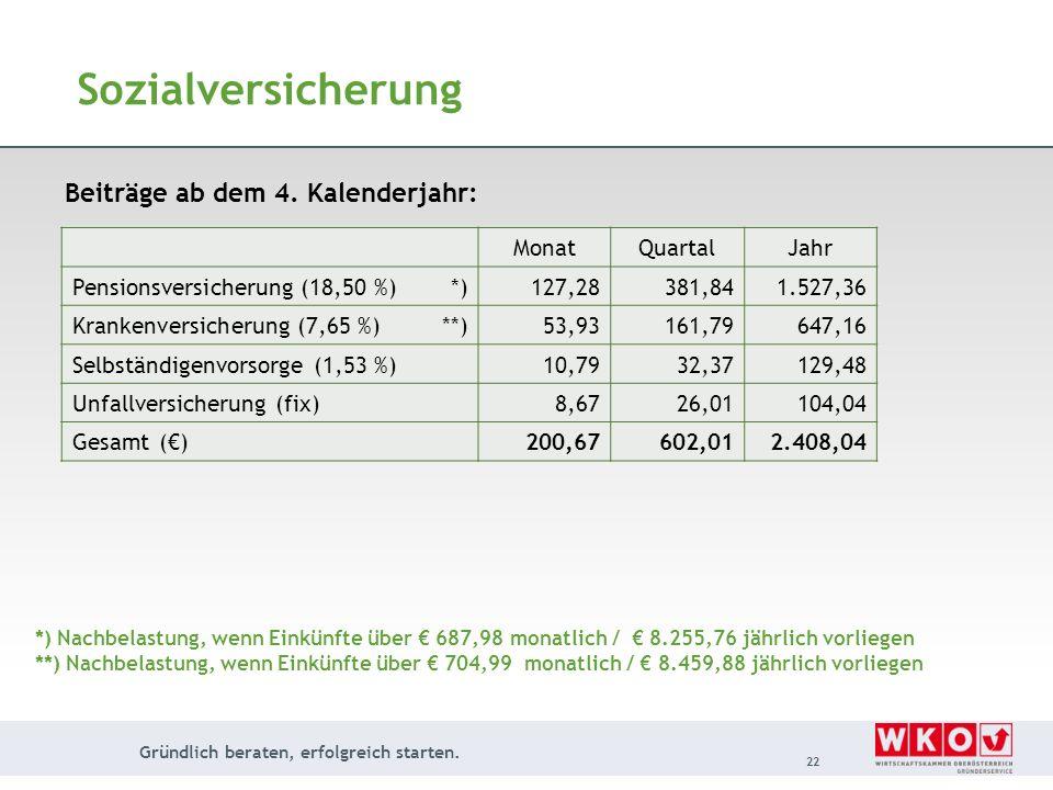 Sozialversicherung Beiträge ab dem 4. Kalenderjahr: Monat Quartal Jahr