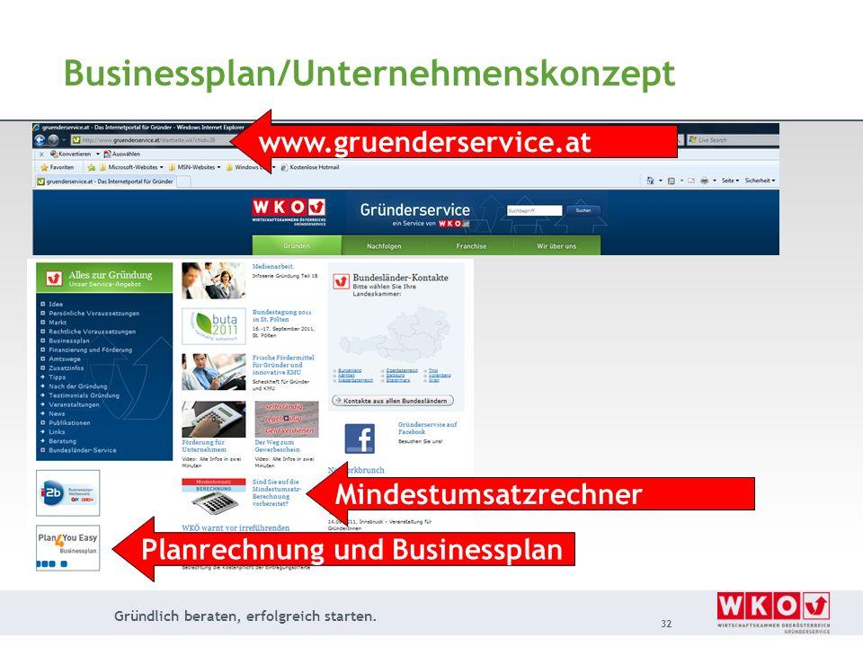 Businessplan/Unternehmenskonzept