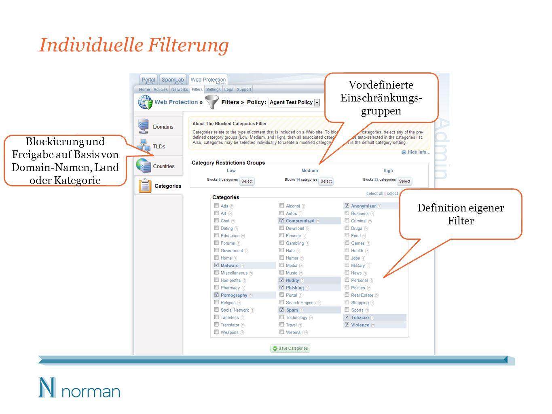 Individuelle Filterung