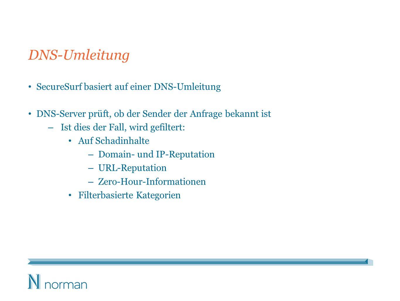 DNS-Umleitung SecureSurf basiert auf einer DNS-Umleitung