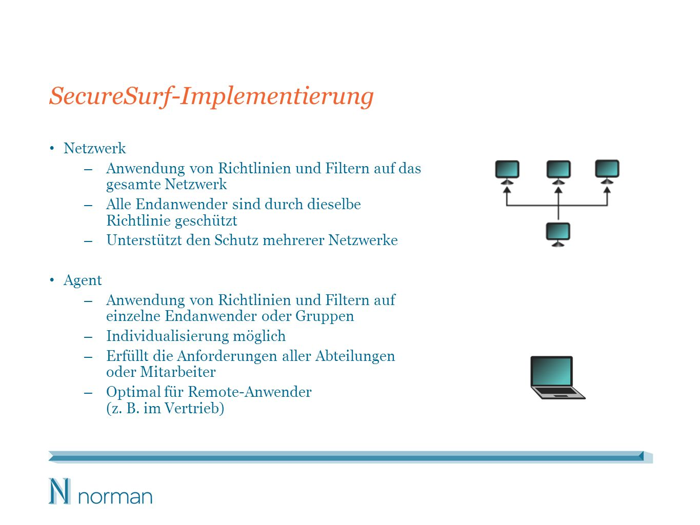 SecureSurf-Implementierung