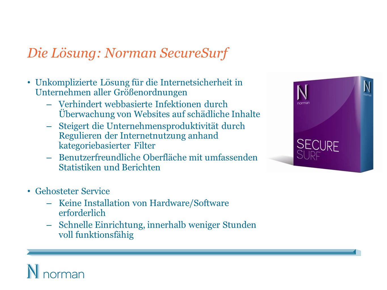 Die Lösung: Norman SecureSurf