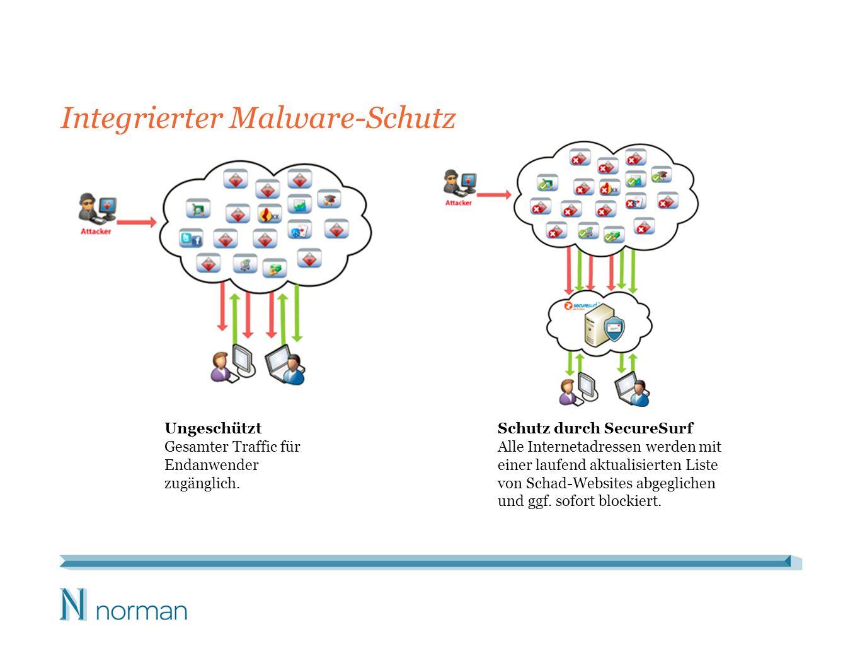 Integrierter Malware-Schutz