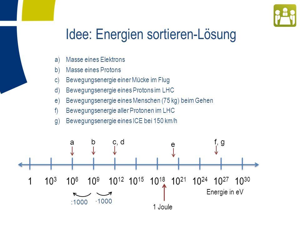 Idee: Energien sortieren-Lösung
