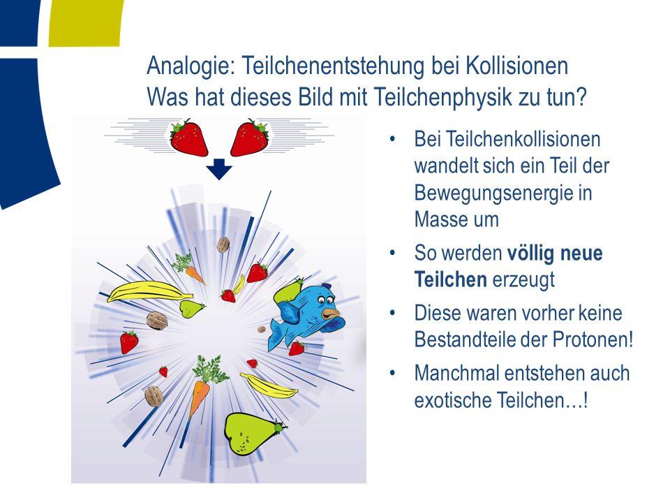 Analogie: Teilchenentstehung bei Kollisionen