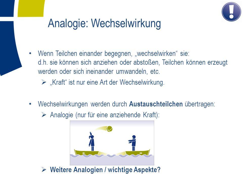 Analogie: Wechselwirkung