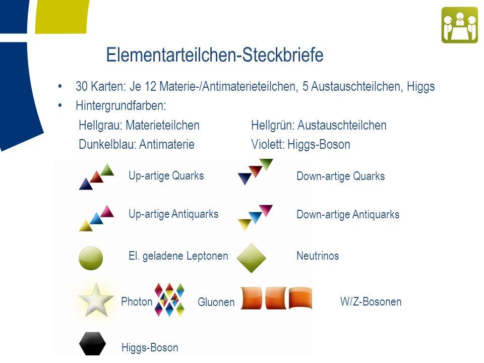 Elementarteilchen-Steckbriefe