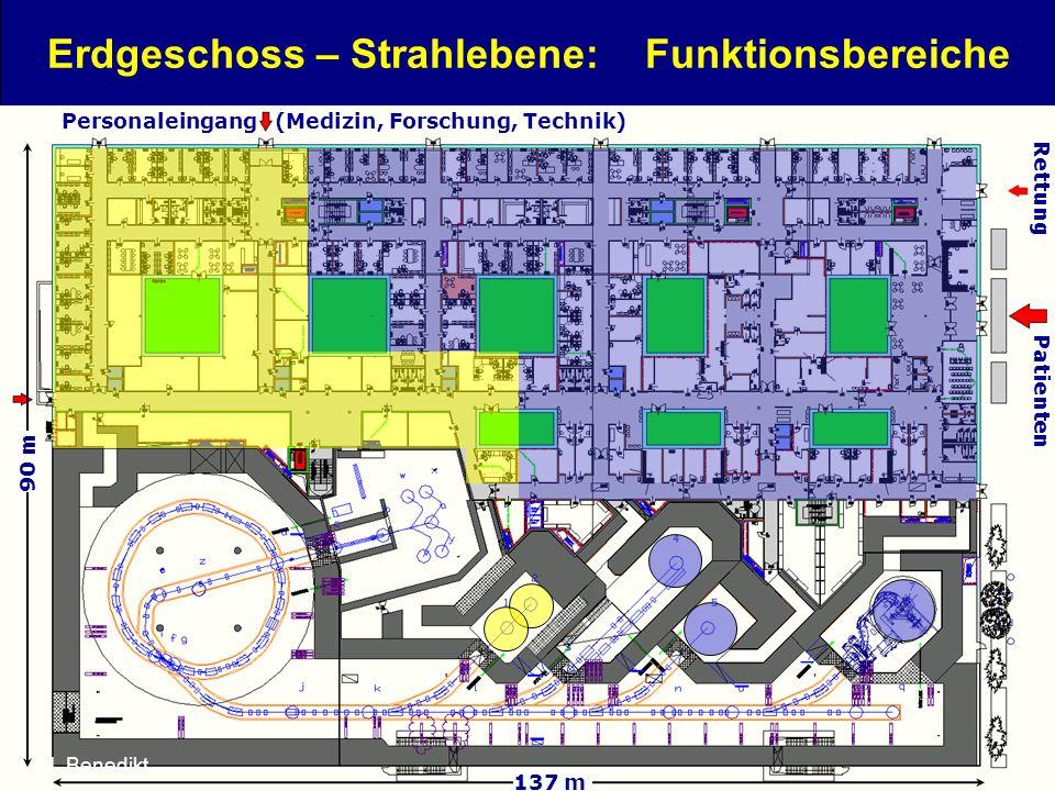 Erdgeschoss – Strahlebene: Funktionsbereiche