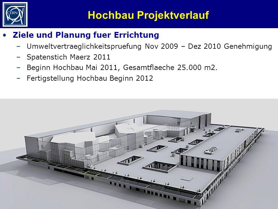 Hochbau Projektverlauf