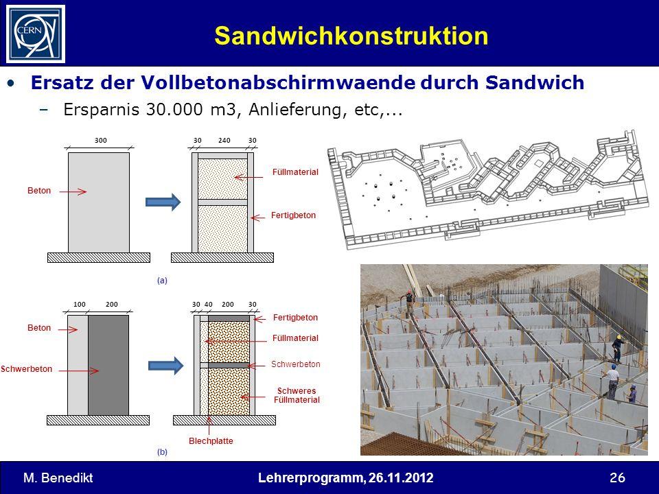 Sandwichkonstruktion
