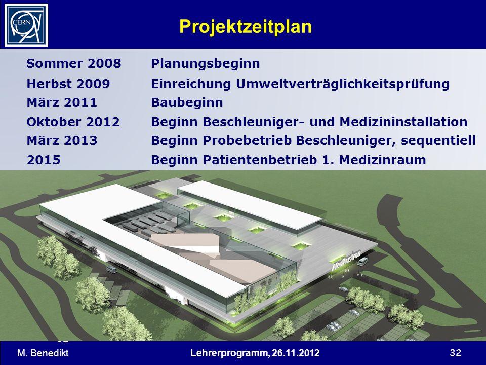 Projektzeitplan Sommer 2008 Planungsbeginn