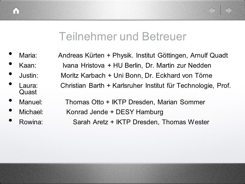 Teilnehmer und Betreuer