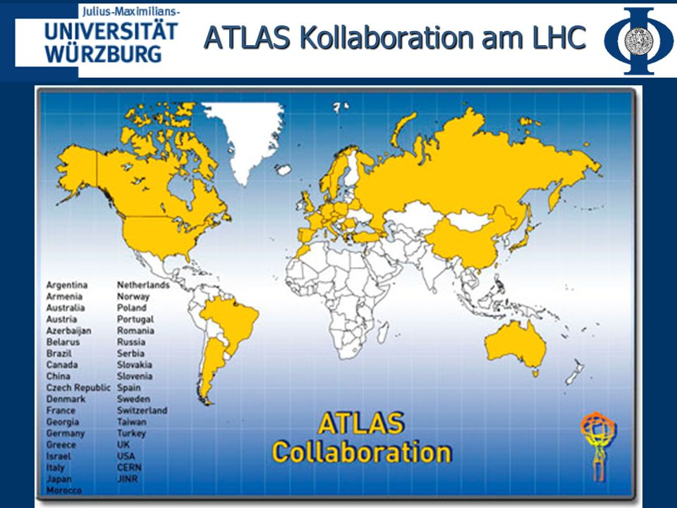 ATLAS Kollaboration am LHC