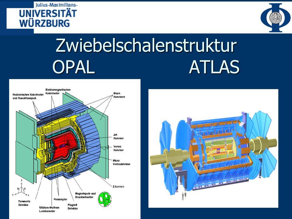 Zwiebelschalenstruktur OPAL ATLAS