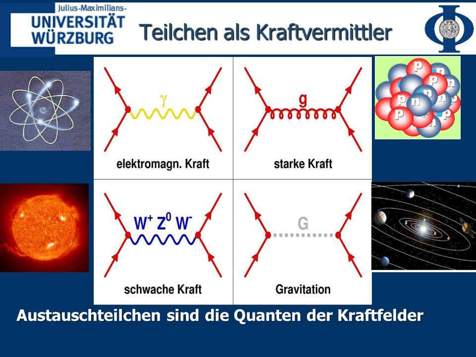 Teilchen als Kraftvermittler
