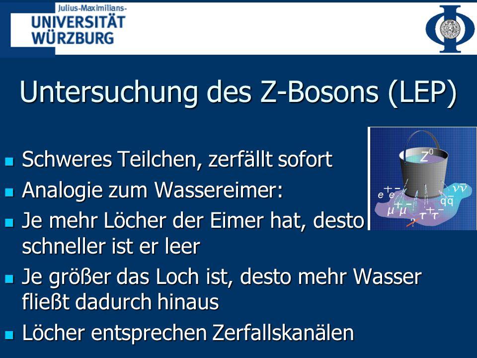 Untersuchung des Z-Bosons (LEP)