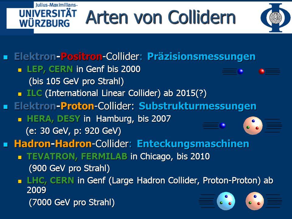 Arten von Collidern Elektron-Positron-Collider: Präzisionsmessungen