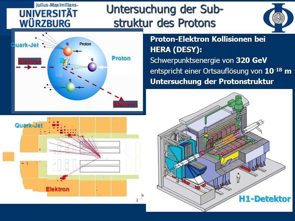 Untersuchung der Sub- struktur des Protons