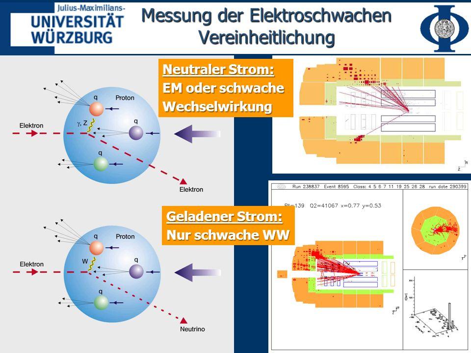 Messung der Elektroschwachen Vereinheitlichung