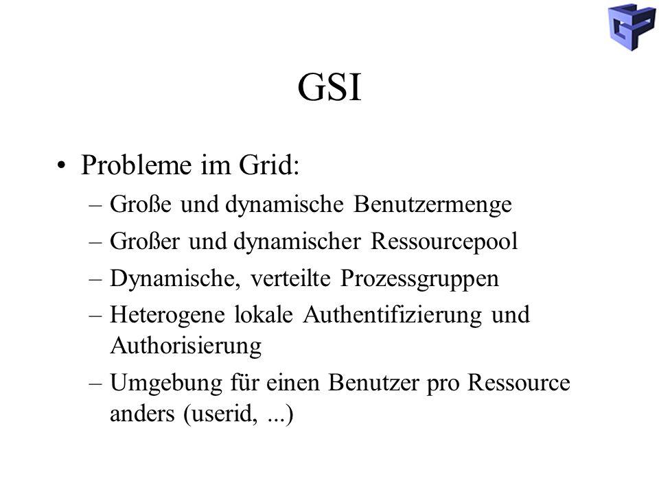 GSI Probleme im Grid: Große und dynamische Benutzermenge
