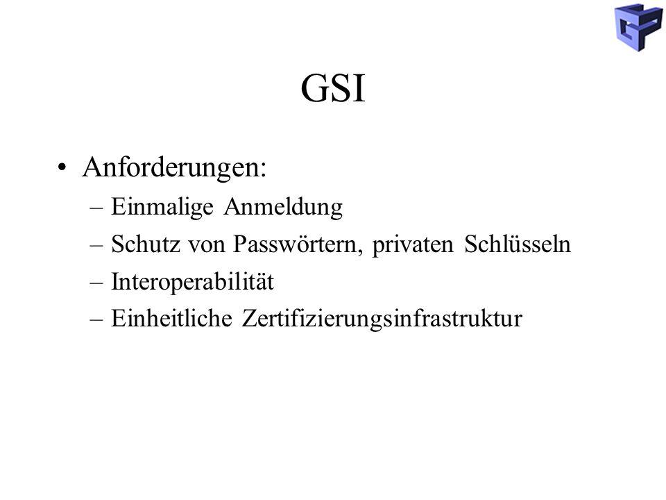 GSI Anforderungen: Einmalige Anmeldung