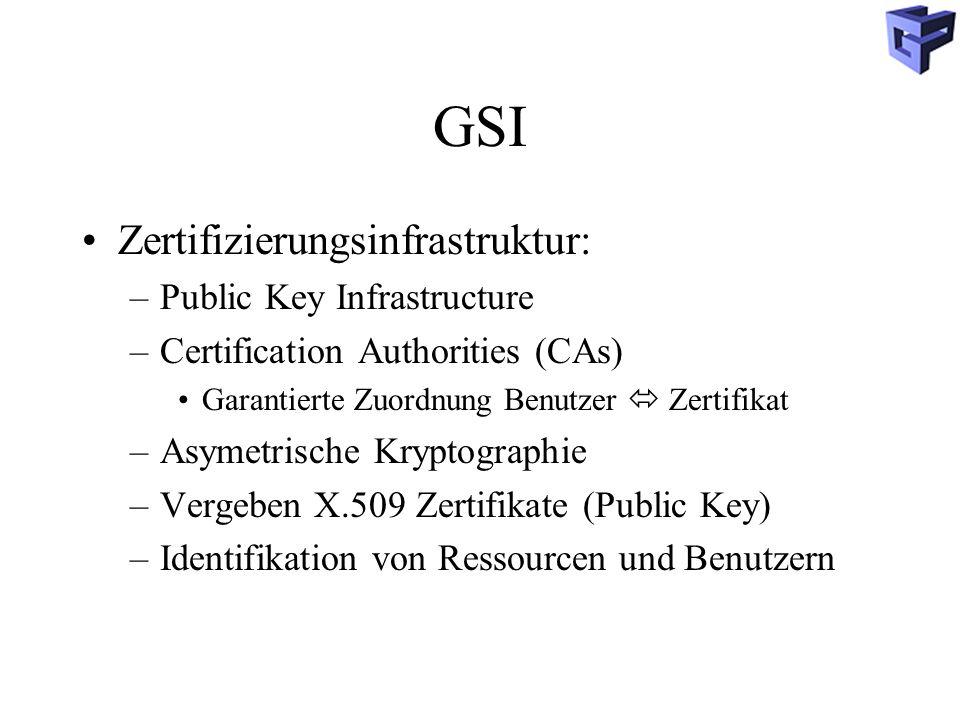 GSI Zertifizierungsinfrastruktur: Public Key Infrastructure