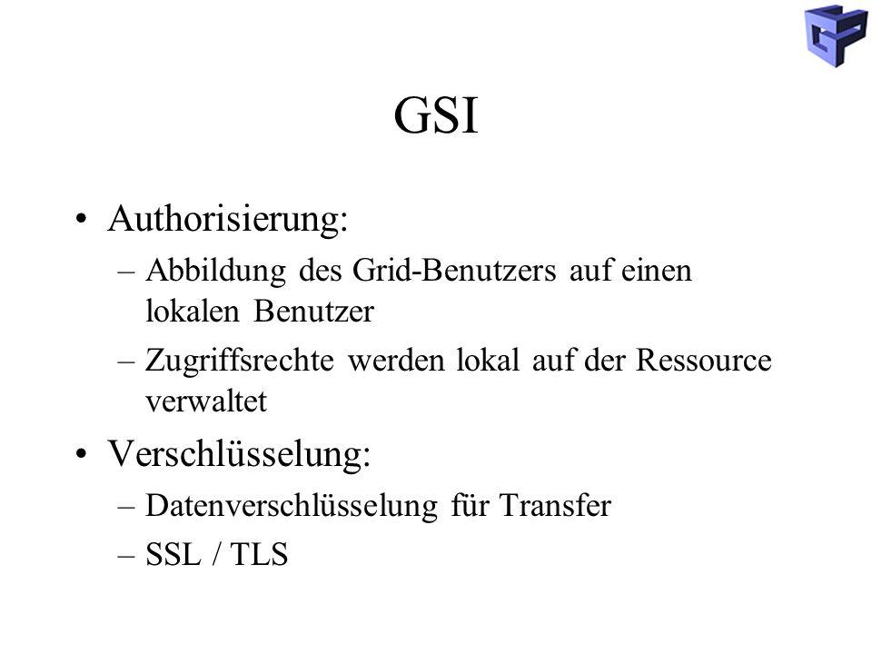 GSI Authorisierung: Verschlüsselung: