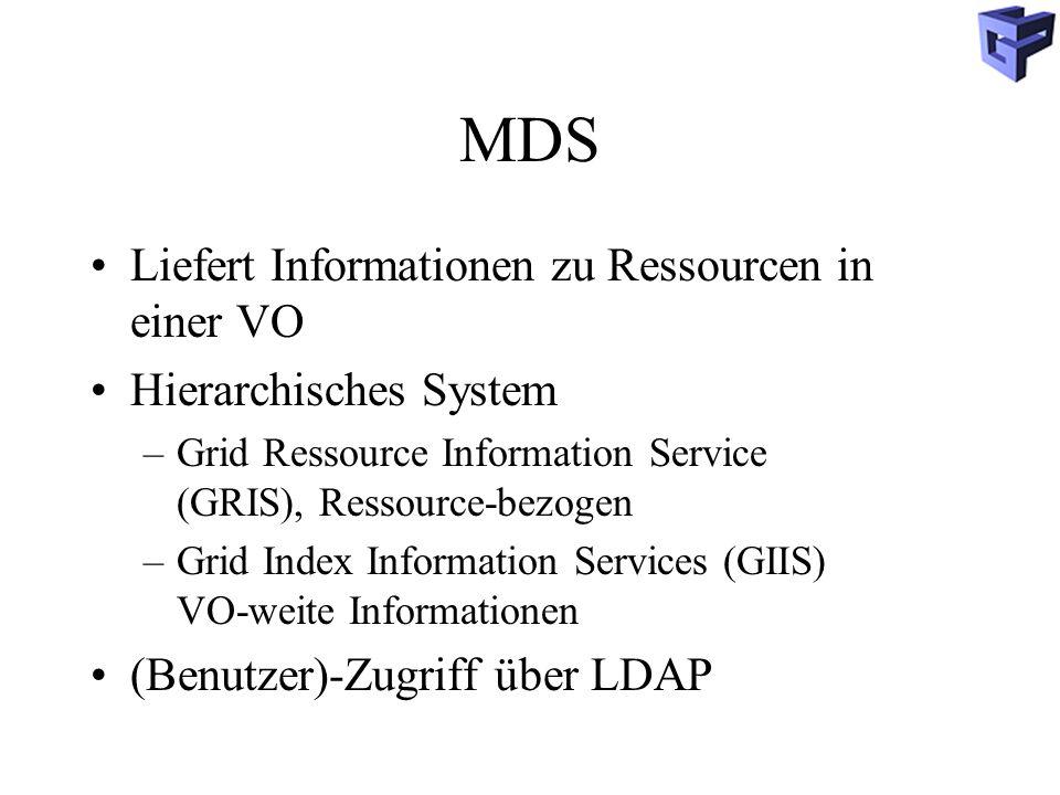 MDS Liefert Informationen zu Ressourcen in einer VO