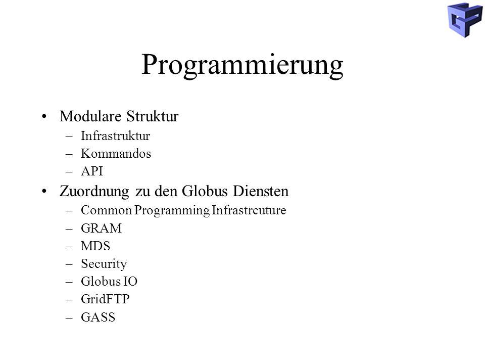 Programmierung Modulare Struktur Zuordnung zu den Globus Diensten
