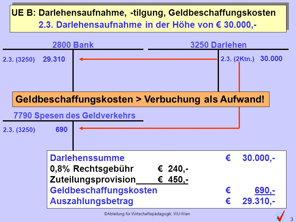 2.3. Darlehensaufnahme in der Höhe von € 30.000,-