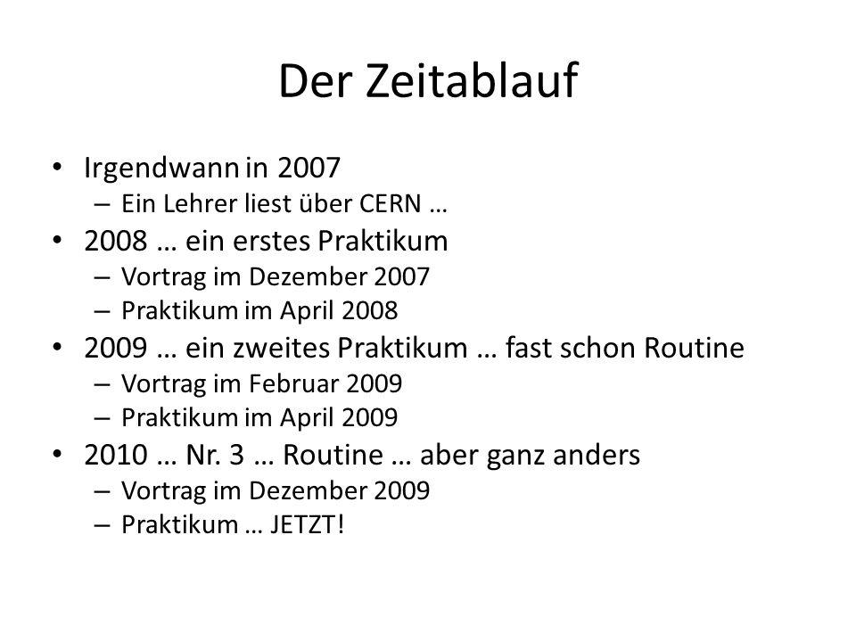 Der Zeitablauf Irgendwann in 2007 2008 … ein erstes Praktikum
