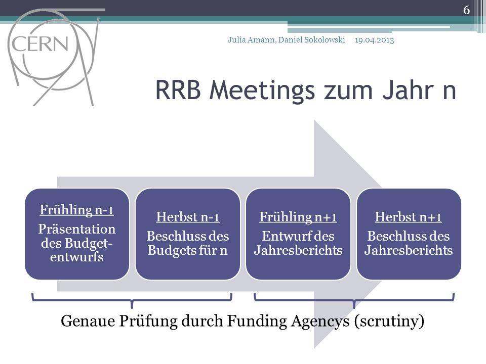 RRB Meetings zum Jahr n Budgetentwurf 2014 Jahresberichtsentwurf 2012