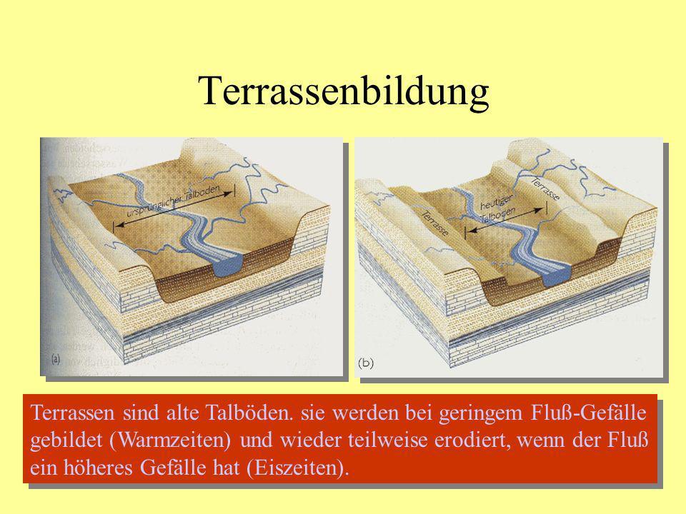 Terrassenbildung Terrassen sind alte Talböden. sie werden bei geringem Fluß-Gefälle.