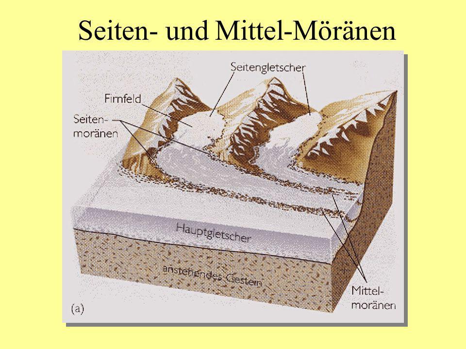 Seiten- und Mittel-Möränen