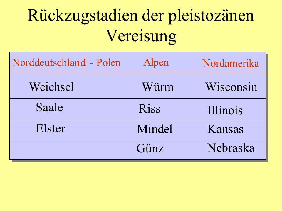 Rückzugstadien der pleistozänen Vereisung