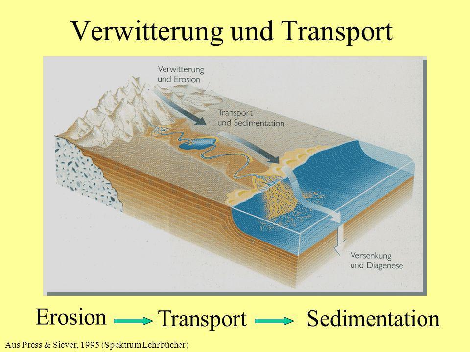 Verwitterung und Transport