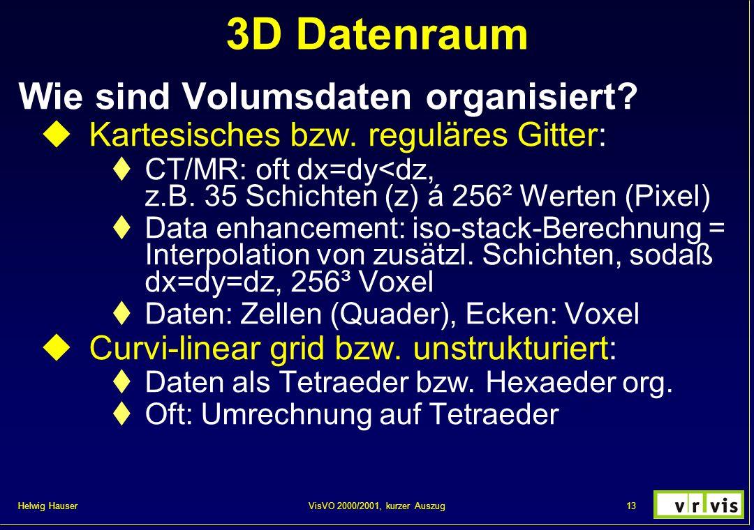 3D Datenraum Wie sind Volumsdaten organisiert