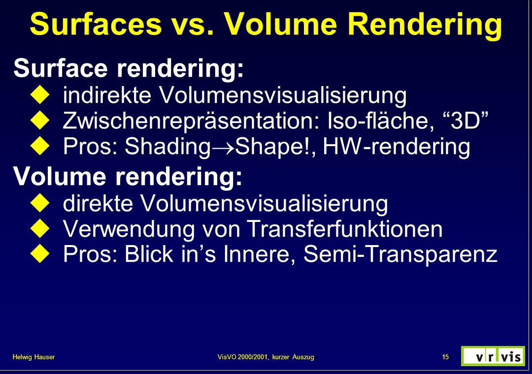 Surfaces vs. Volume Rendering
