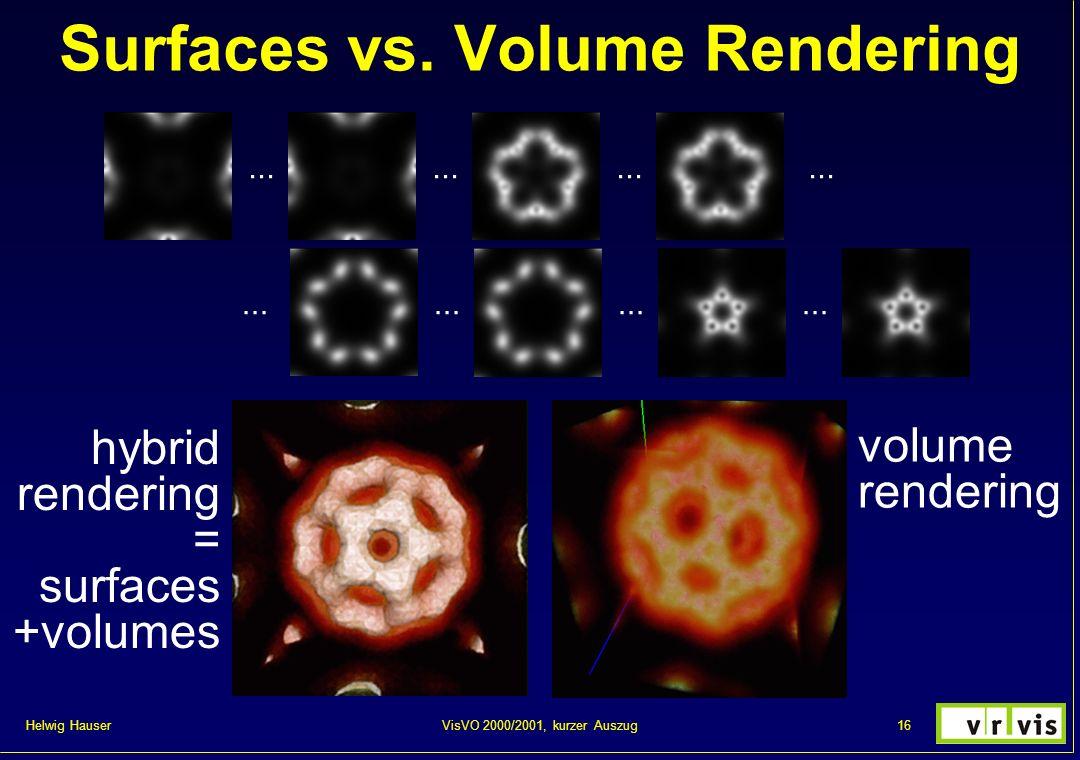Surfaces vs. Volume Rendering