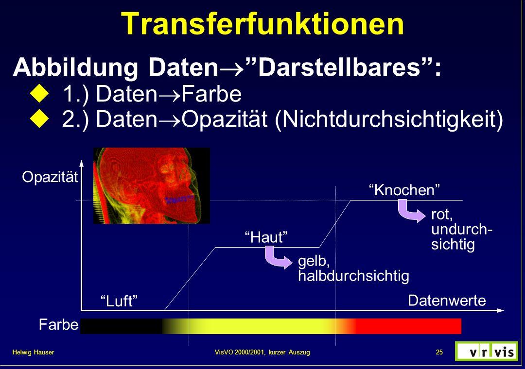 Transferfunktionen Abbildung Daten Darstellbares : 1.) DatenFarbe