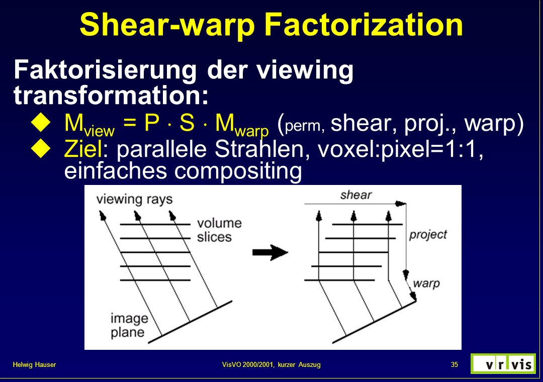 Shear-warp Factorization
