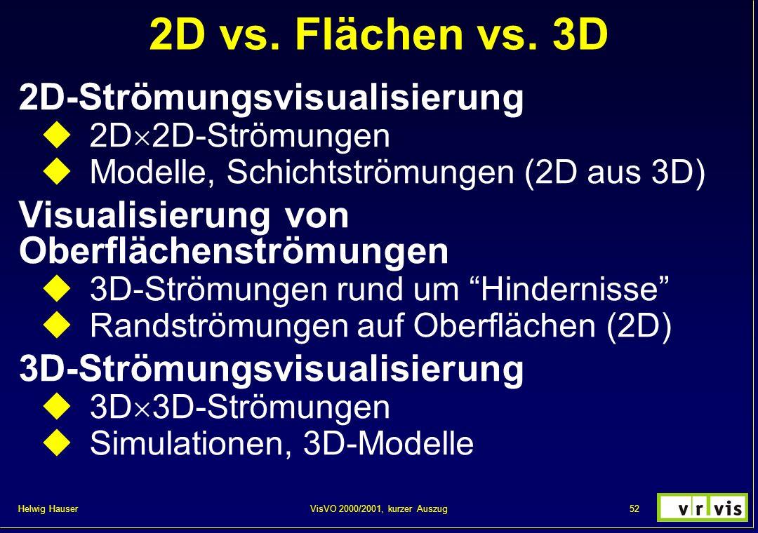 2D vs. Flächen vs. 3D 2D-Strömungsvisualisierung