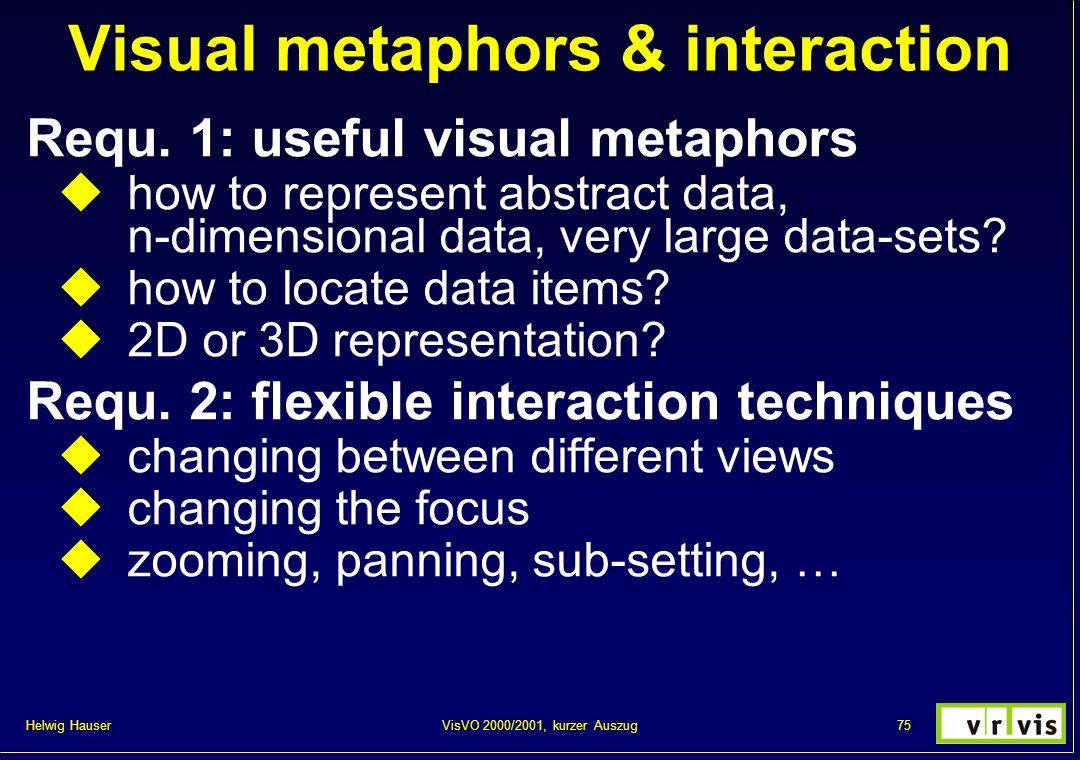 Visual metaphors & interaction
