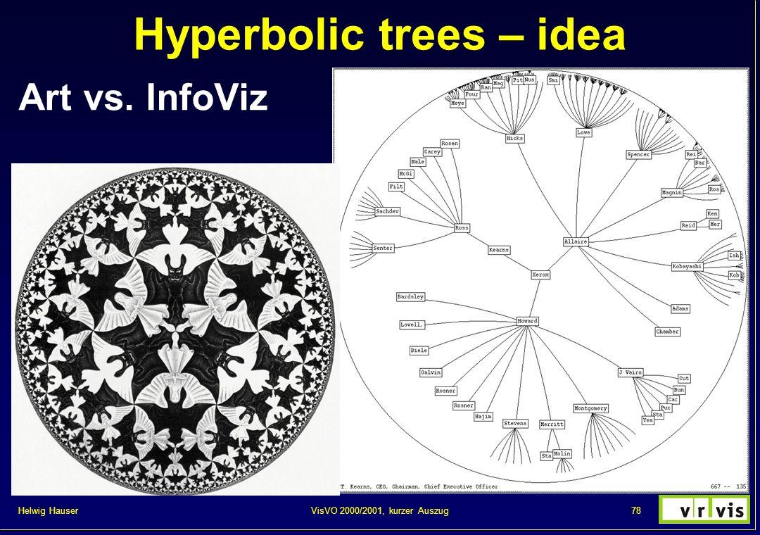 Hyperbolic trees – idea