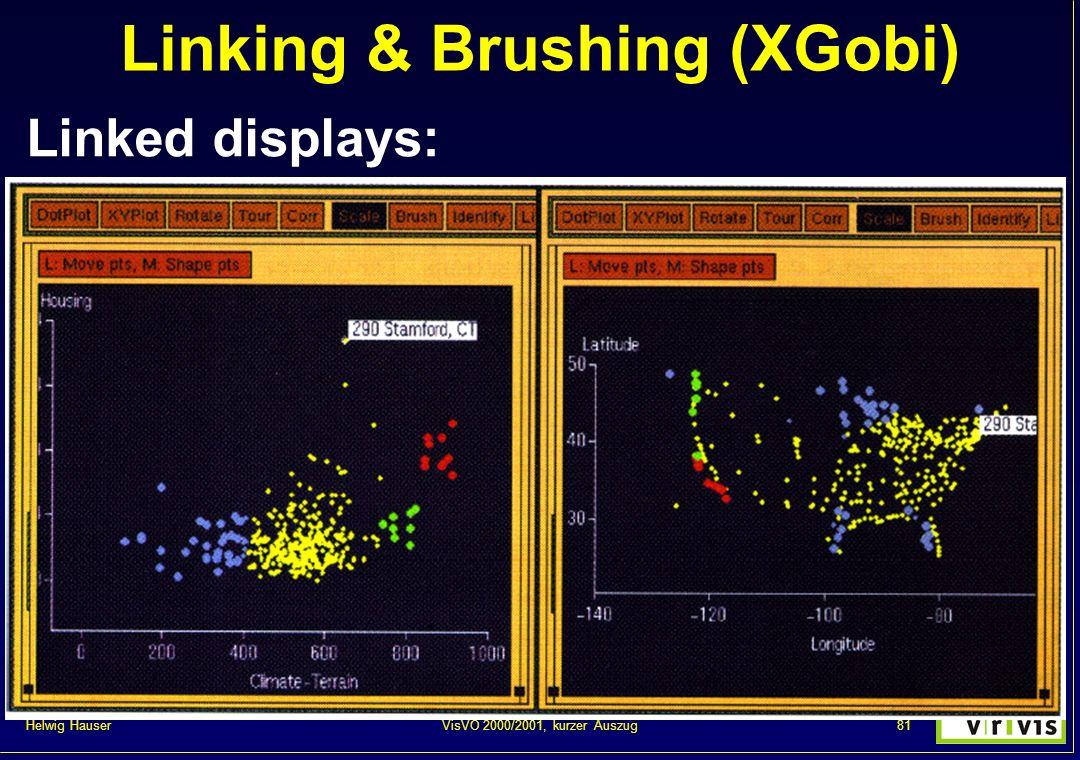Linking & Brushing (XGobi)