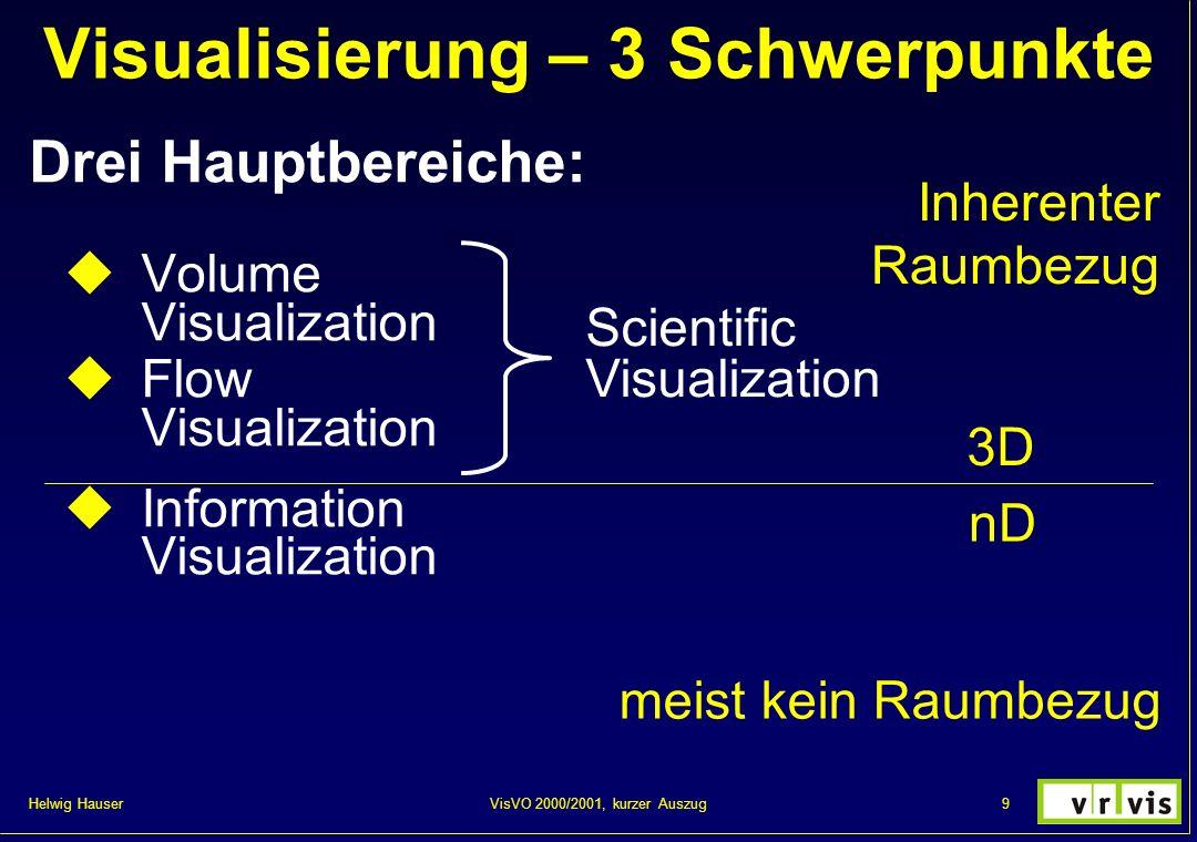 Visualisierung – 3 Schwerpunkte