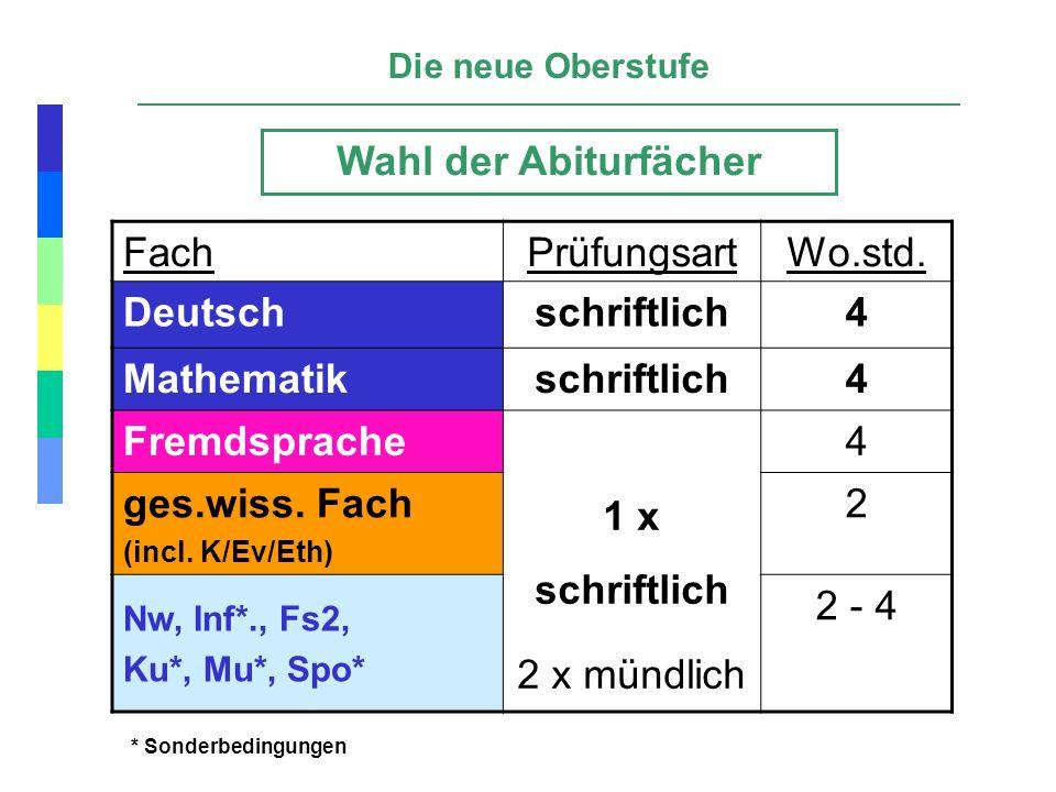 Wahl der Abiturfächer schriftlich 4 1 x schriftlich