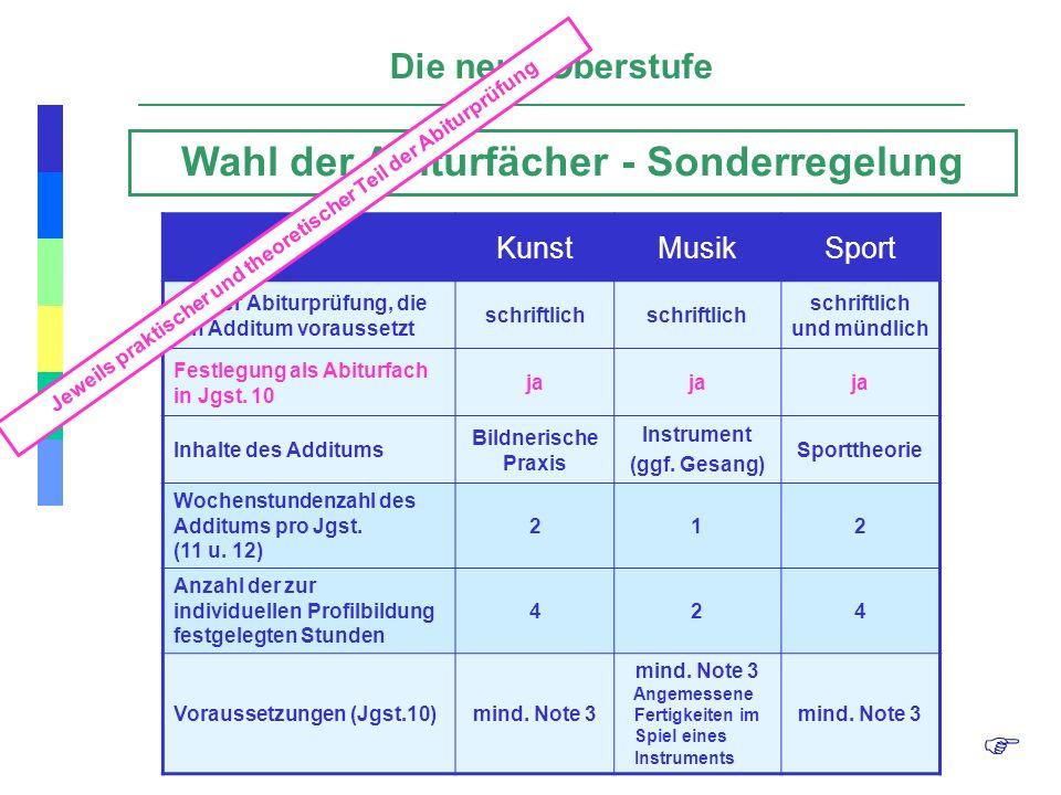 F Wahl der Abiturfächer - Sonderregelung Die neue Oberstufe Kunst