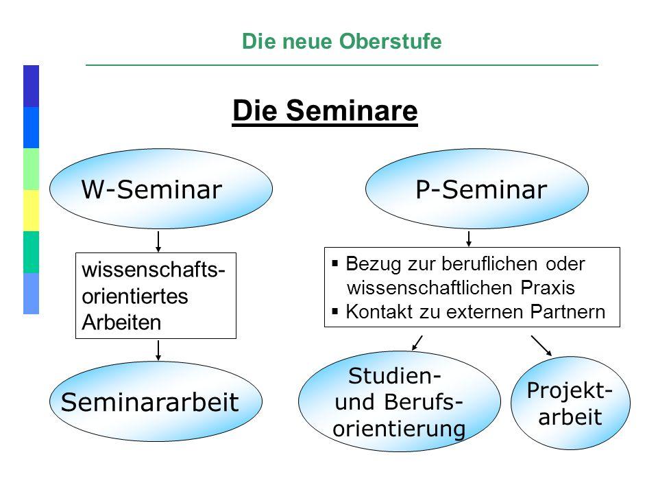 Die Seminare W-Seminar P-Seminar Seminararbeit Die neue Oberstufe