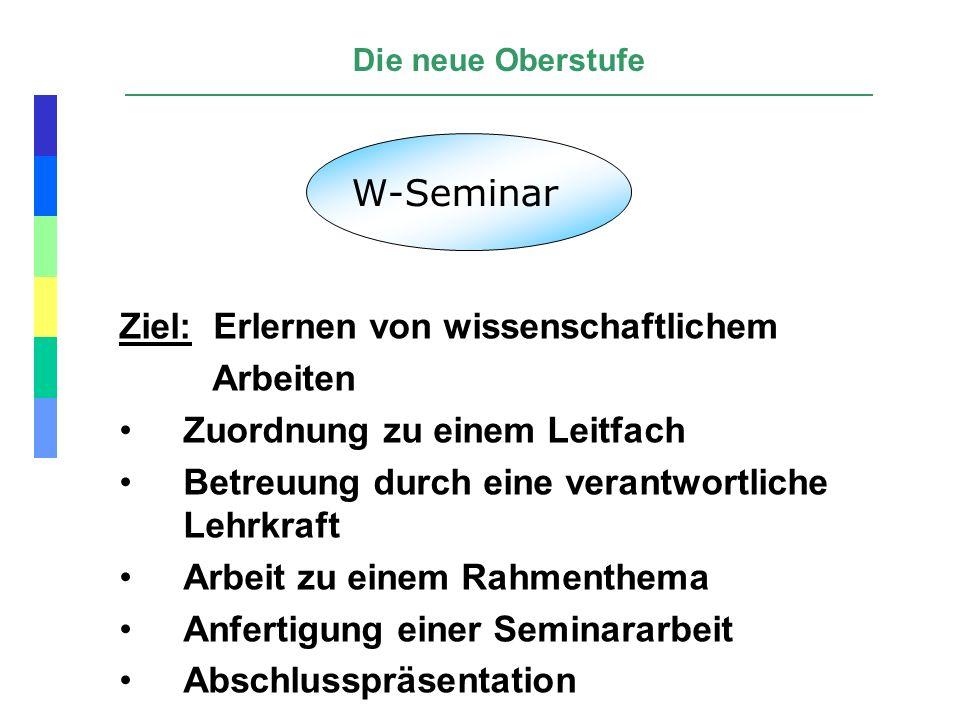 W-Seminar Ziel: Erlernen von wissenschaftlichem Arbeiten